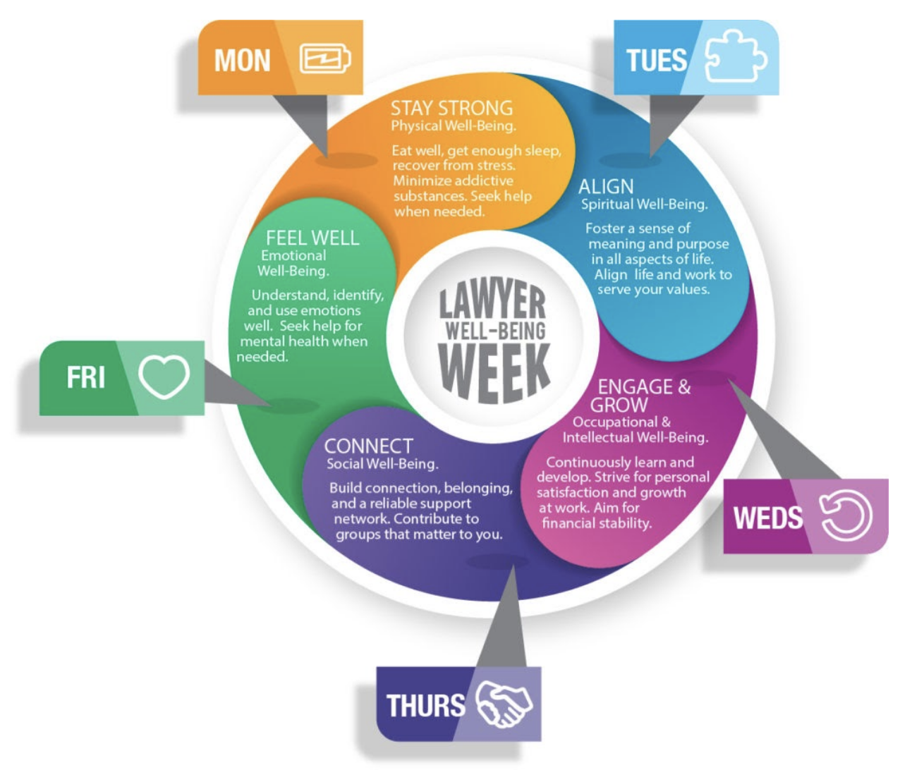 lawyer-well-being-week-2020